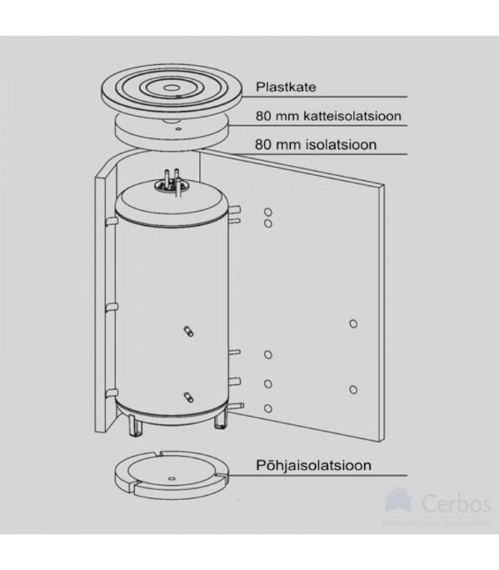 Atmos pellet boiler D15P