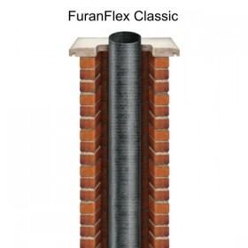 Furanflex chimney lining