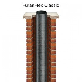 FuranFlex sukka