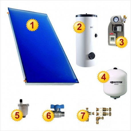 Solar heating set