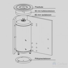 Insulation for storage tank NADO1000/200v7