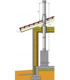 Modular chimneys