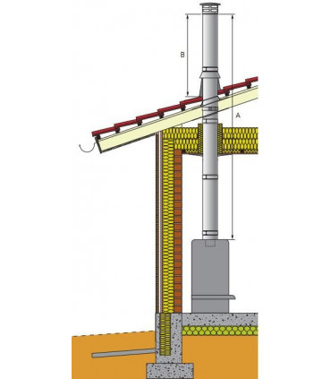 Modular chimneys