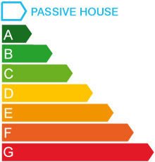 Stove energy classes: Passive house